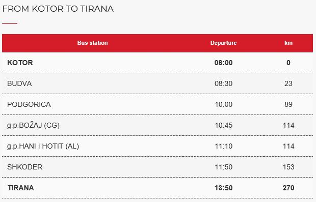 kotor to tirana getting to Albania